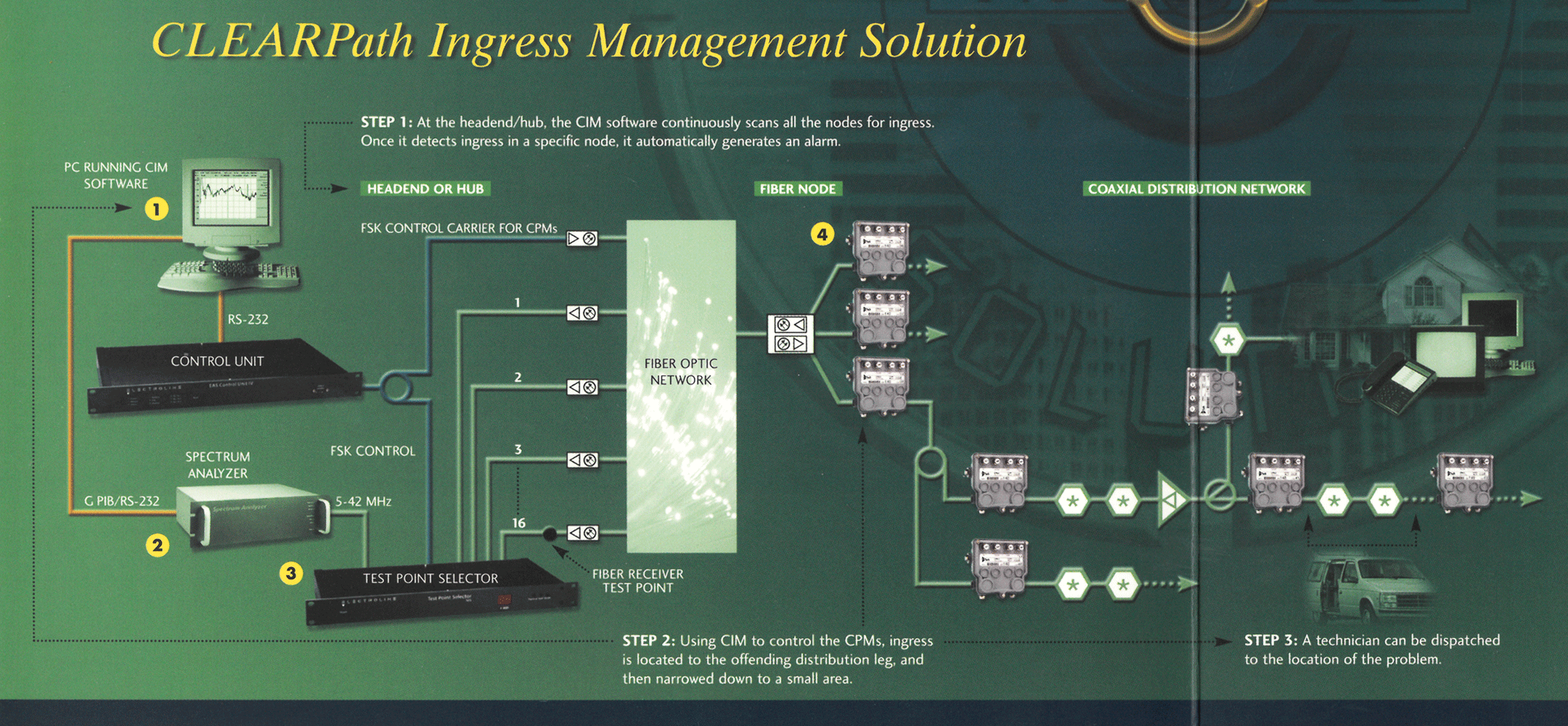 Pictures-for-Ingress-management-Solutions-English